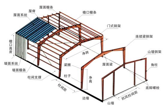 屋面系统.jpg